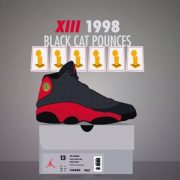 Animated History Of Nike Jordans