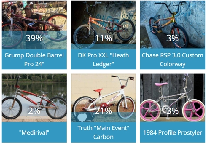 Bike Of The Month Jan Results