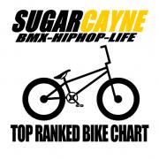 Top ranked Bikes Chart