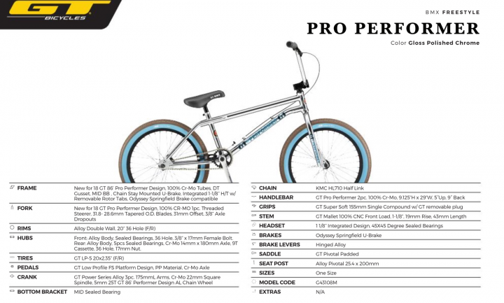 gt pro performer 2018