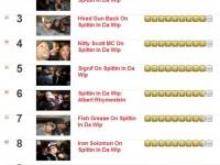 Top 10 Spittin IN Da Whip MCs 12-18-11