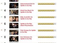 Spittin In da WIp top 10 as of 12.31.11