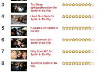 Top Spittin In Da Wip MCs 2.18.12