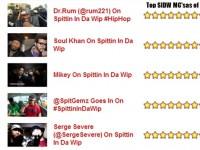 Top Spittin In Da WIp Emcees 1.11.13