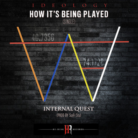 How-Its-Being-Played internal quest