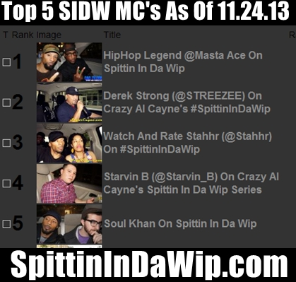 top sidw 11.24.13