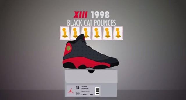 Animated History Of Nike Jordans