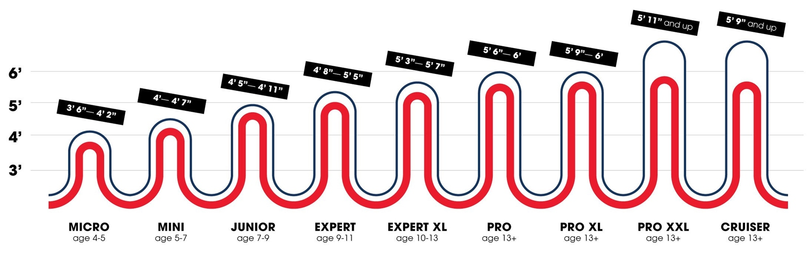 dk bmx sizing chart